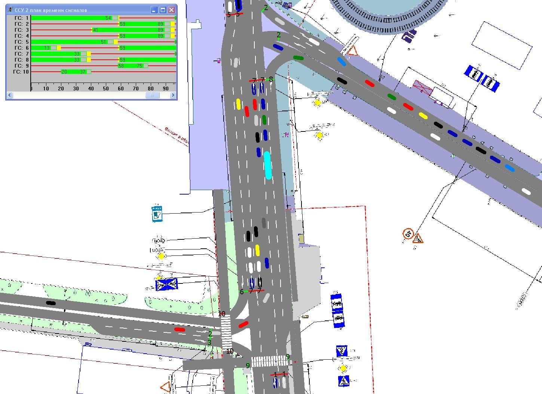Схемы движения перекрестков в омске