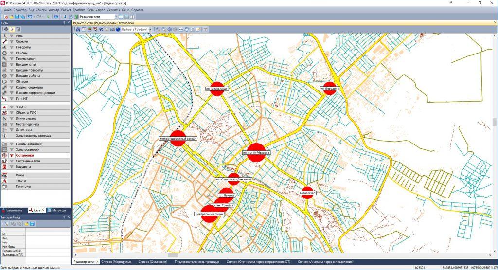 Транспортно-пересадочные узлы в системе ГПТОП г. Симферополя
